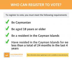 Voter Registration Deadline Reminder