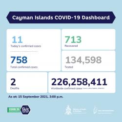COVID-19 Update 15 September 2021