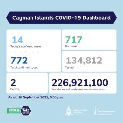 COVID-19 Update 16 September 2021